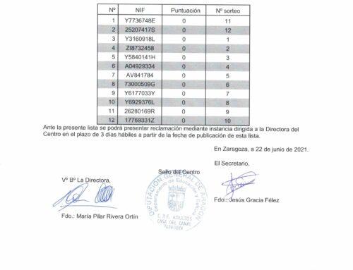 LISTA DE ADMITIDOS/AS FPB CURSO 2021-22